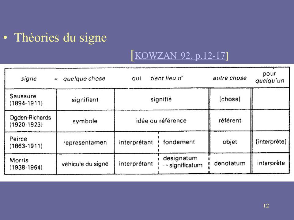 Théories du signe [KOWZAN 92, p.12-17]
